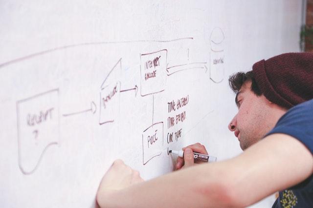 gestao-financeira-startups